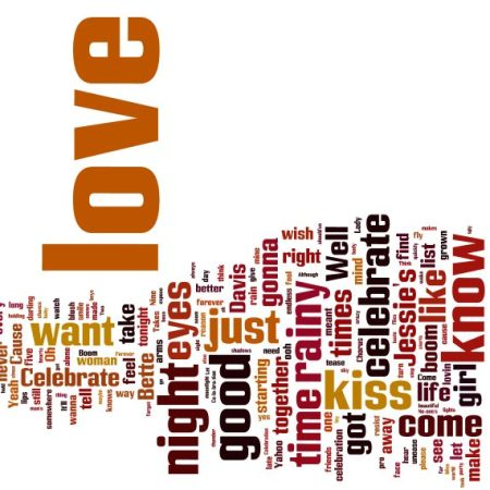 Eureka CA writer creates a word cloud based on the lyrics from the top 10 songs of 1982.