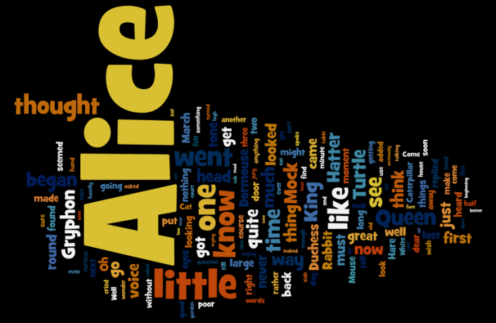 Alice in Wonderland Word Cloud